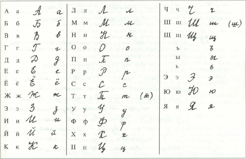 The handwritten Russian script